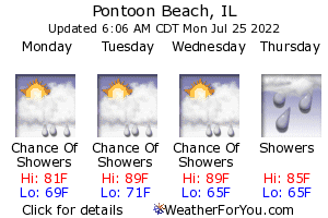 Pontoon Beach, IL, weather forecast